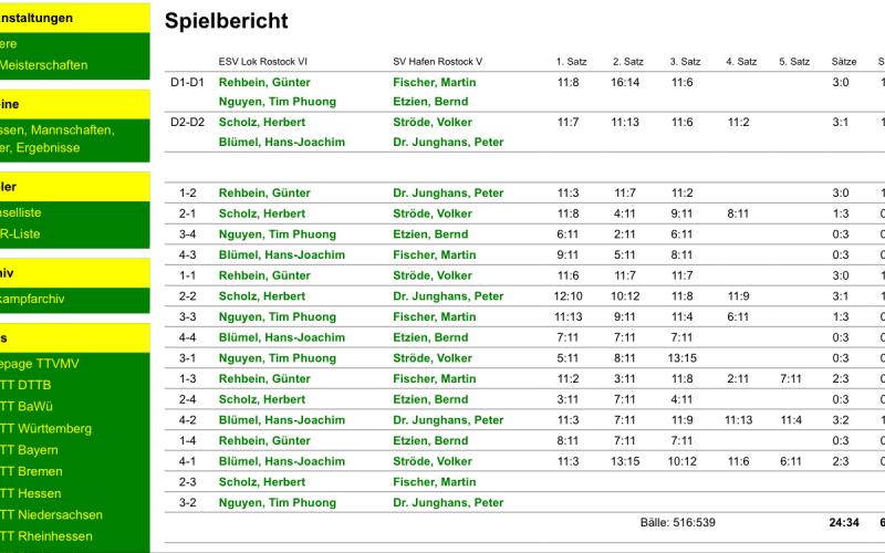 TT – Geburtstagskind Bernd sichert Sieg